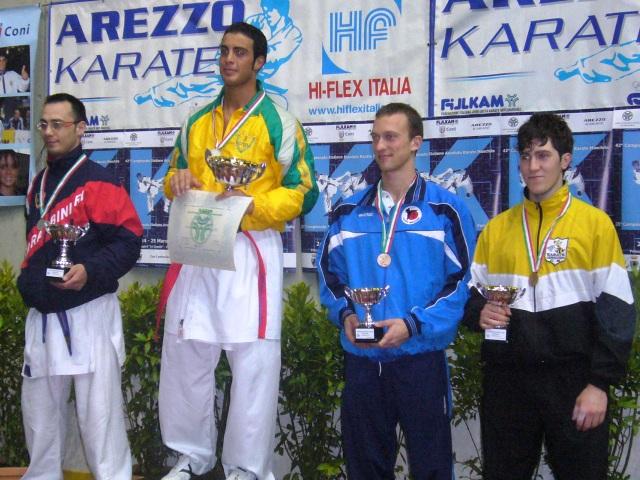 Campionato Italiano Assoluto 2007