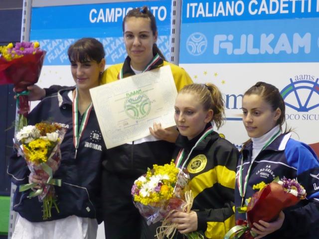 cadetti-2008-5