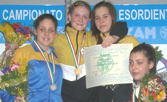Campionato Italiano 2008